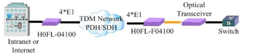 H0FL-04100-1