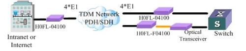 H0FL-04100-2