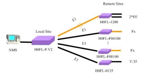 H0FL-04100-3