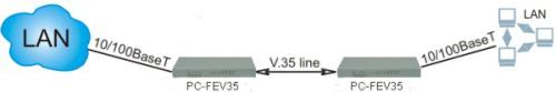 scheme_AN-V35-ETH