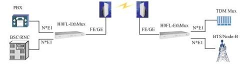ung dung H0FL-EthMux V16-1