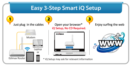 BR-6228nS_V2_Smart_iQ_Setup