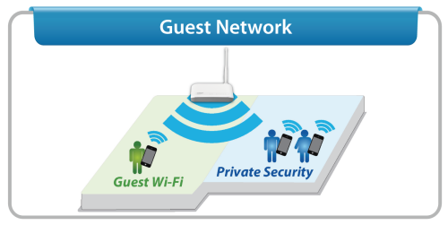 BR-6228nS_V2_guest_network