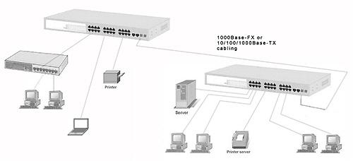 ES-5226RS-081209-1