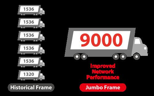 ES-5500G_5800G_V3_Jumbo_Frame
