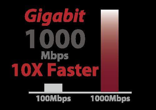 ES-5500G_5800G_V3_gigabit