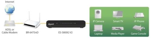 ES-5800G_V2_application