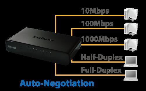 ES-5800G_V3_auto-negotiation