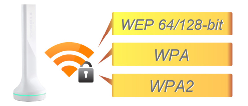 EW-7288APC_Wi-Fi_security