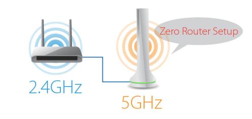 EW-7288APC_zero_router_setup