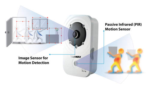 IC-3140W_PIR_motion-detection