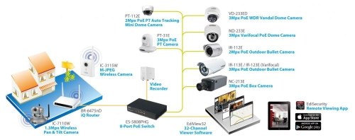IP_Surveillance_Application