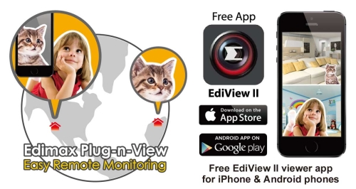 Plug-n-View_EdiView_II_remote_monitoring