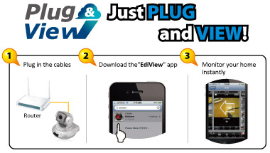 Plug&View_3steps