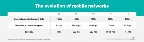 networking-mobile_networks